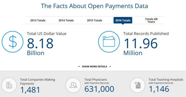 Pharma Compliance Digital CRM Marketing Transparence DMOS 2016 Open Payments e1498842891367 2016 CMS Open Payments (Sunshine Act) data published today : $8.18 billion !